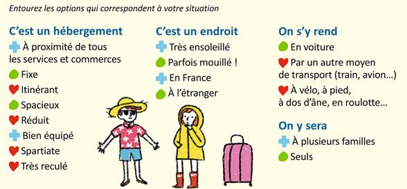 """""""Voyager léger : mission (im)possible?"""", supplément pour les parents du magazine Popi n°407, juillet 2020. Texte: Anne Bideault. Illustrations: Aki."""
